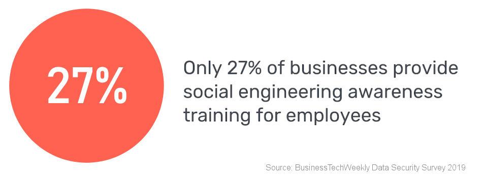 social-engineering-techniques-awarnes