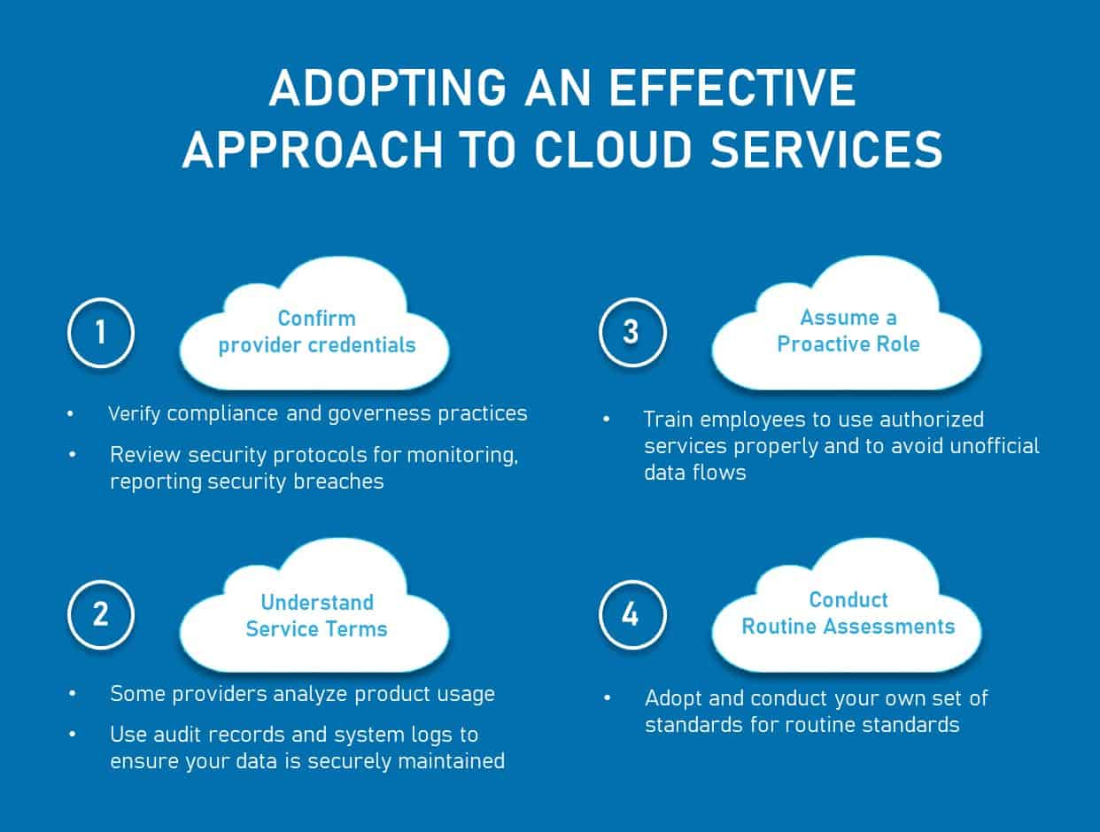 Adopting an effective approach to cloud data protection