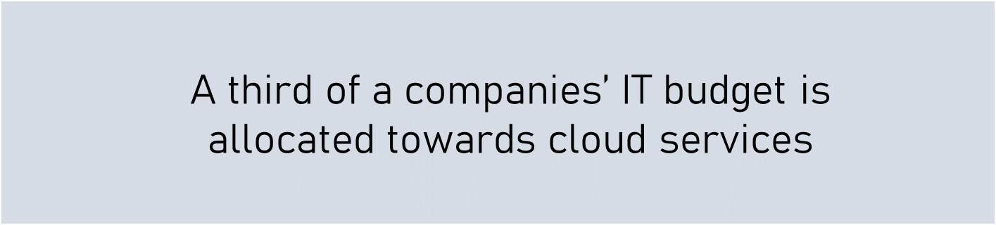 public-cloud-vs-private-cloud-budgeting