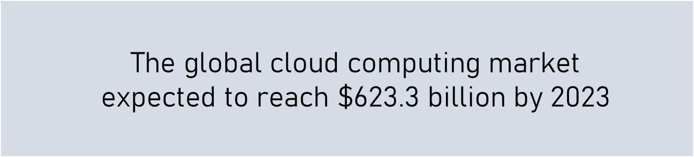 public-cloud-vs-private-cloud-growth