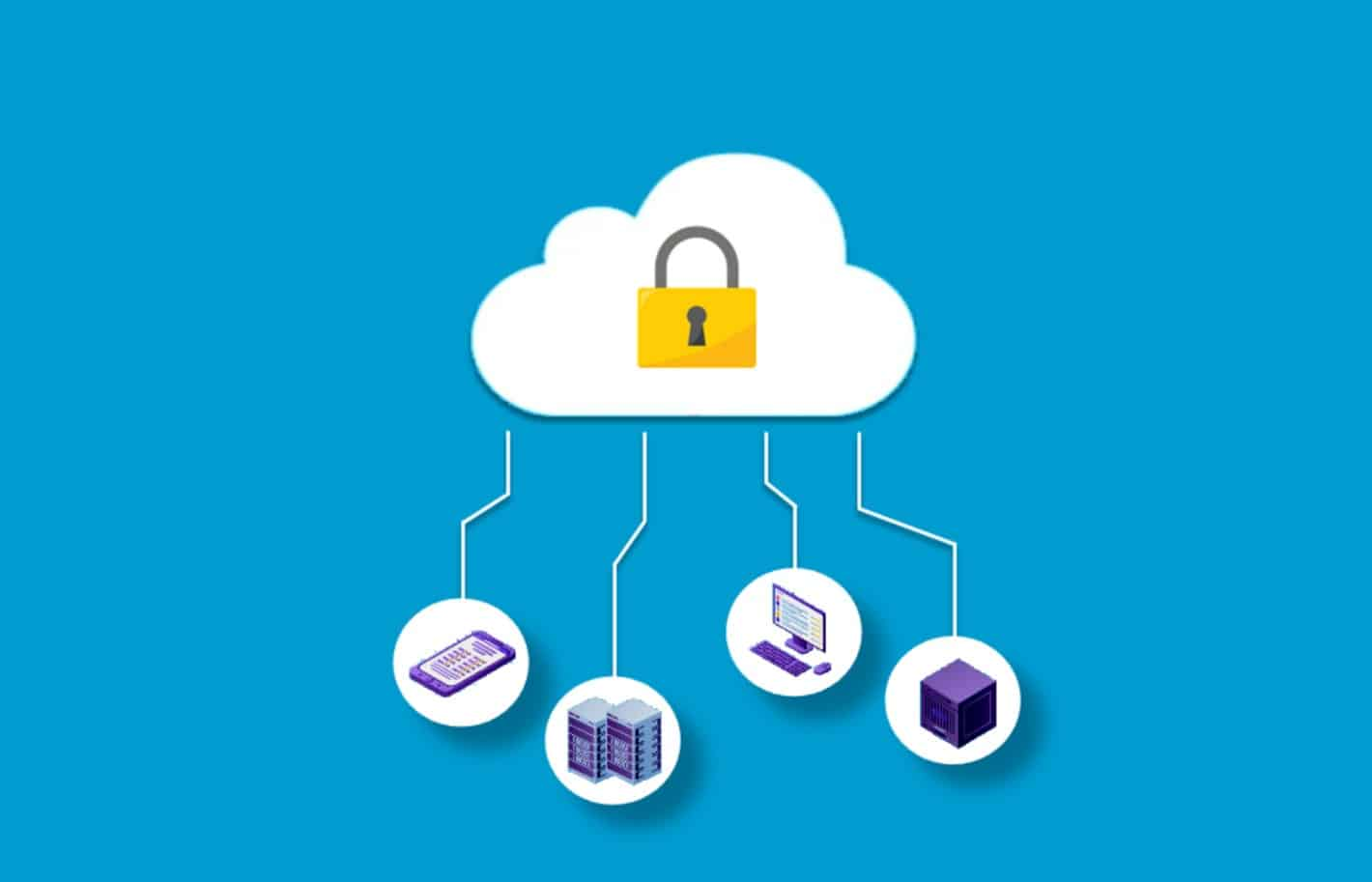 Cloud Computing Security Issues And Challenges Businesstechweekly Com