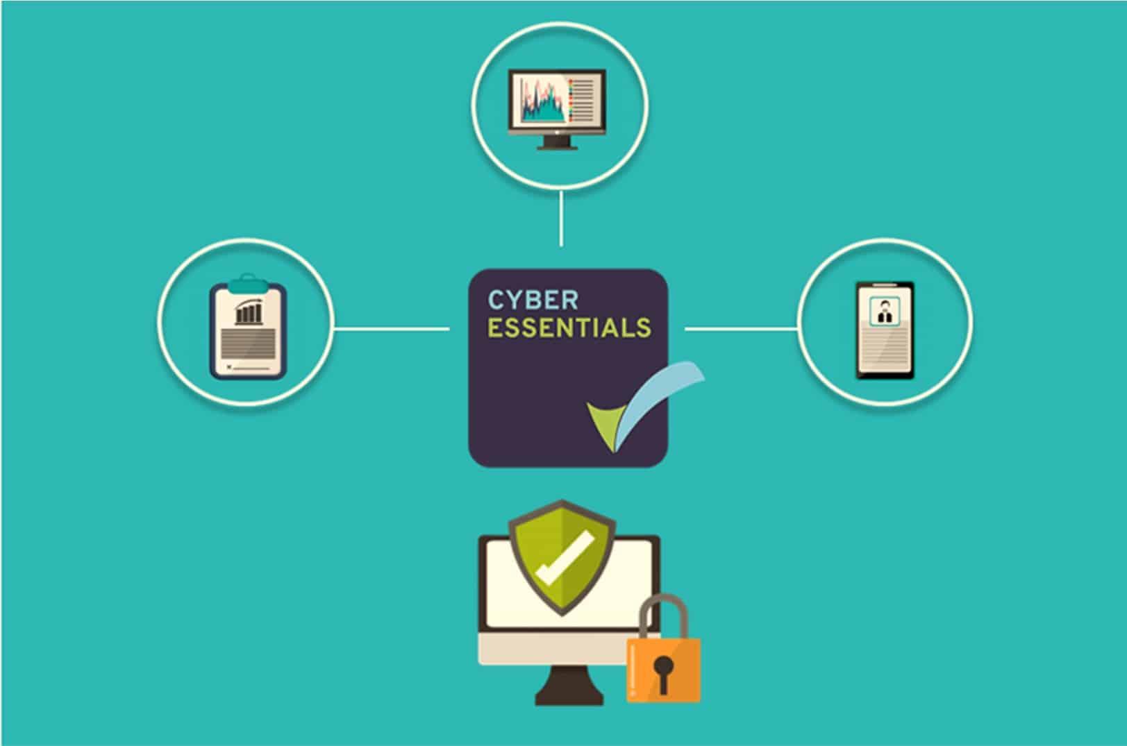 uk cyber essentials certification