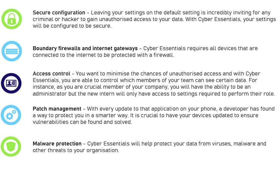 cyber essentials 5 controls