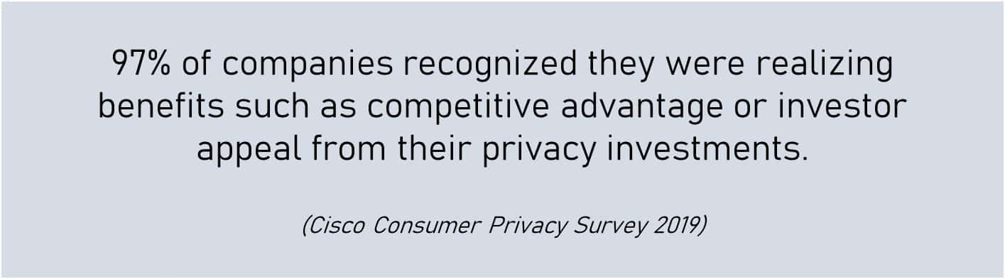 data security best practices investments in privacy