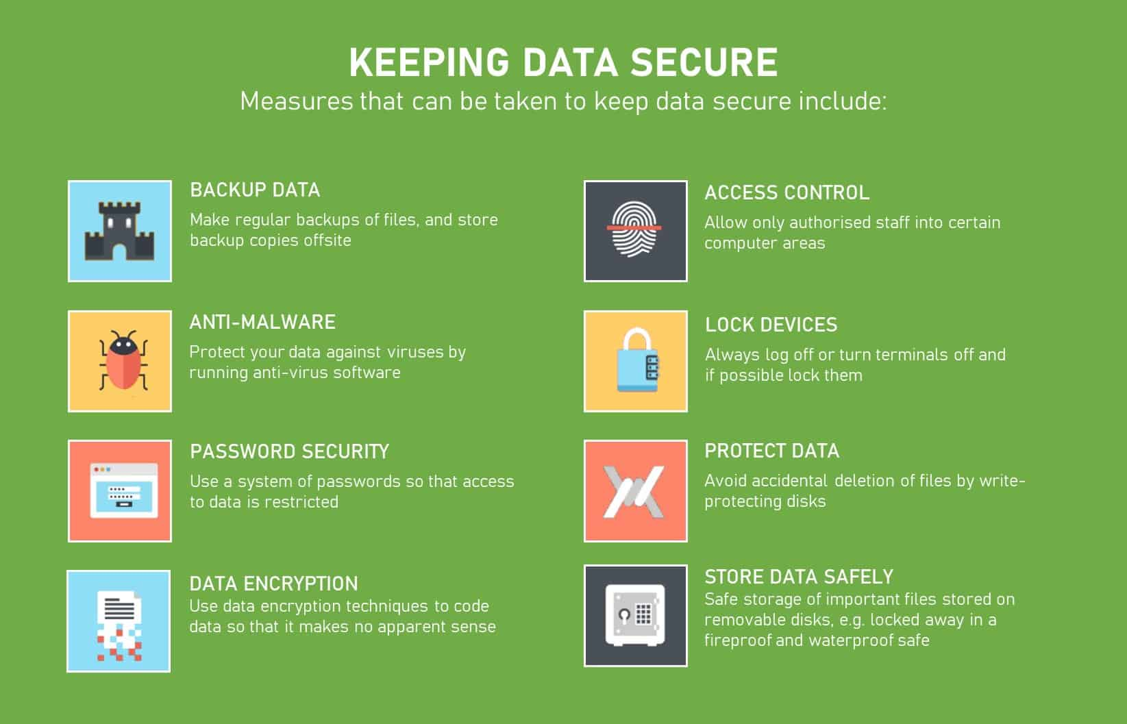 data security best practices keeping data secure
