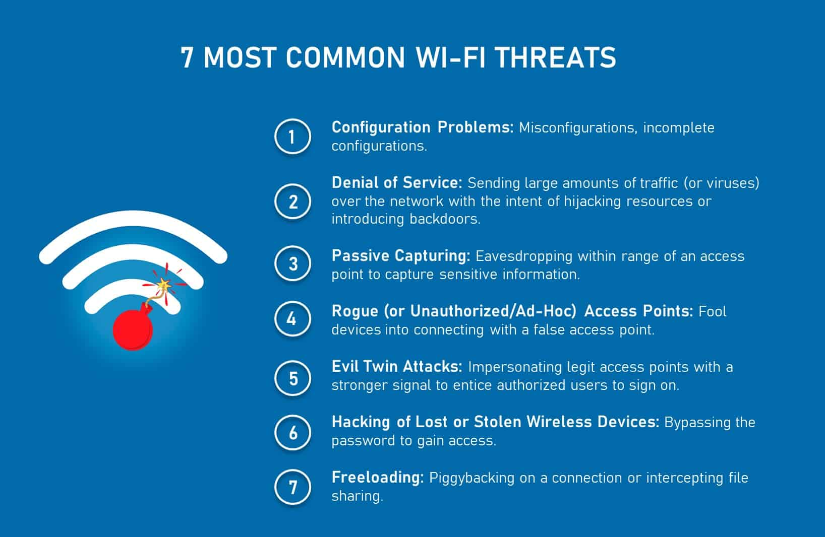 securing your Wi-Fi against common threats