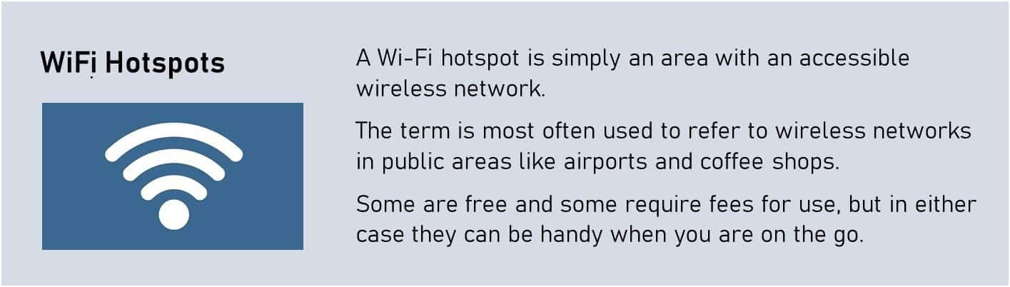 what is a wi-fi hotspot?